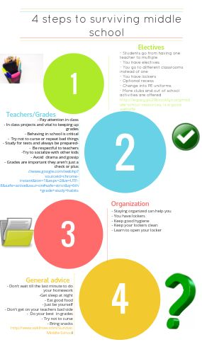 Infographic Ideas infographics definition : 1000+ images about 6th grade Infographics on Pinterest | Create ...