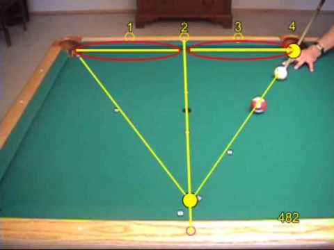 Pool bank and kick shot terminology and aiming systems, from VEPS IV (NV B.81) - YouTube