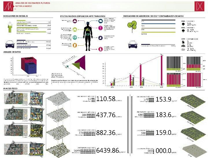 Análisis sectorial -  Datos estadísticos -  Contaminación Acústica/ambiental.