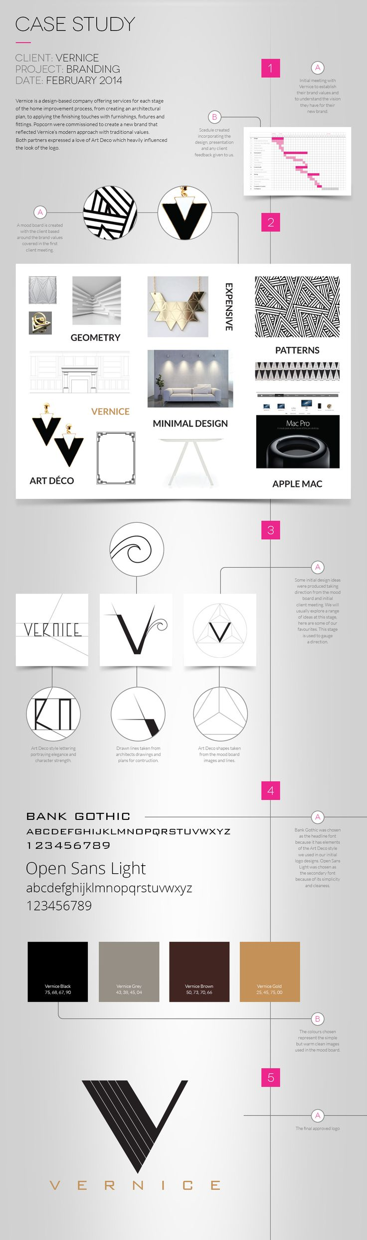 52 best love for logo images on pinterest logos logo ideas and