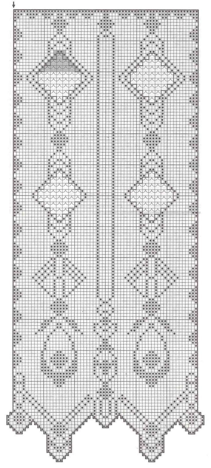 schema tendina con geometrie