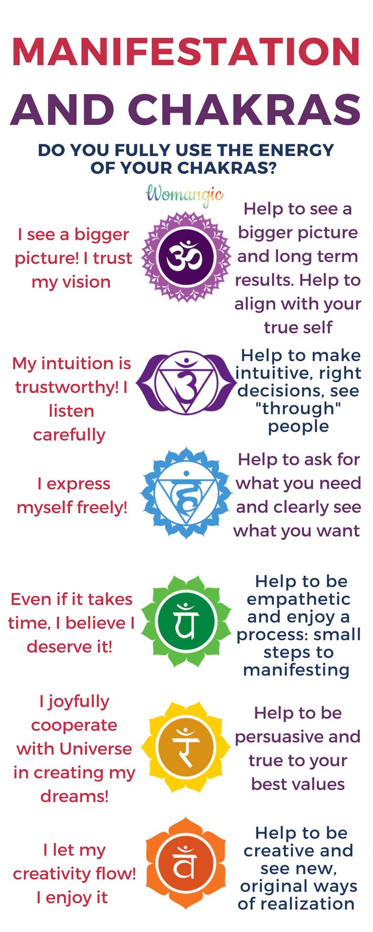 Manifestation, Affirmations, Law of Attraction, Miracle, Magic, Manifestation Ideas, Manifestation Tips, Manifestation Meditation, Power of Manifestation, Manifestation Exercises, Universe, Spirituality, Growth  Chakra, chakra balancing, Root, Sacral, Sol