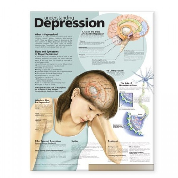 13 best Mental Health Group Handouts images on Pinterest ...