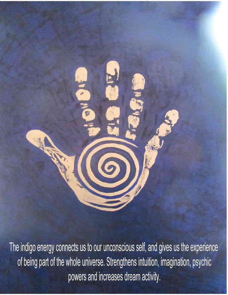 Indigo Governs the BROW Chakra or third eye, in the centre of the forehead.   INTUITION, MYSTICISM, UNDERSTANDING