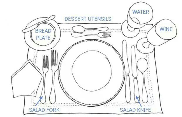 17 best ideas about table setting diagram on pinterest