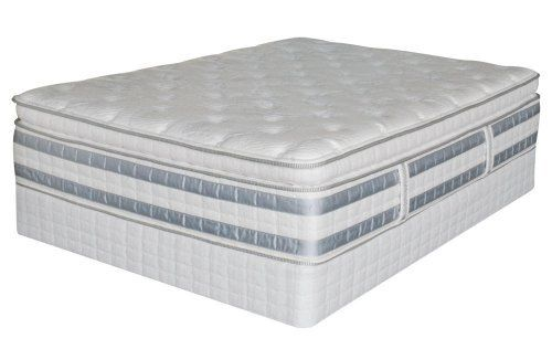 1000 Ideas About Pillow Top Mattress On Pinterest