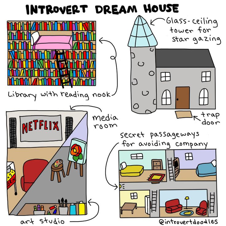 Introvert's Dream House  :) :) :) :) :)