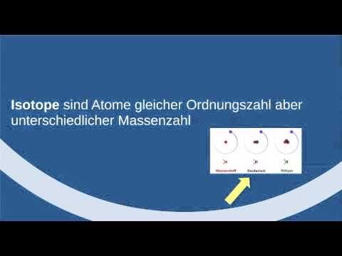 Radioaktivität und Isotope