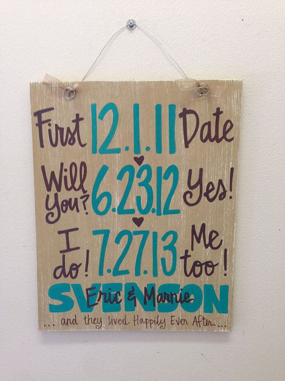 PIN NOW TO FIND LATER! Custom HandPainted Wedding Anniversary by WhatchawantDesign