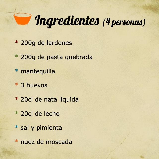 Ingrédients de la quiche lorraine
