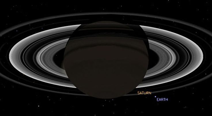 This simulated view from NASA's Cassini spacecraft shows the expected positions of Saturn and Earth on July 19, 2013, around the time Cassini will take Earth's picture. Cassini will be about 898 million miles (1.44 billion kilometers) away from Earth at the time. That distance is nearly 10 times the distance from the sun to Earth.