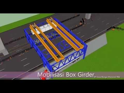 Video Jalan Tol Jakarta Cikampek II Elevated