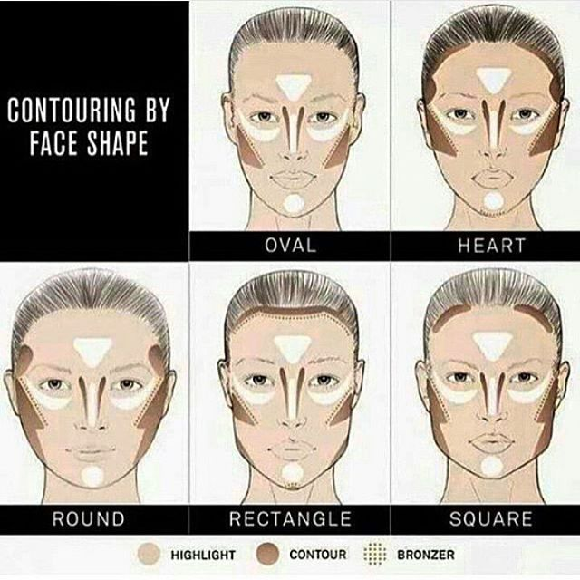 how to contour your face shape oval rectangle square heart