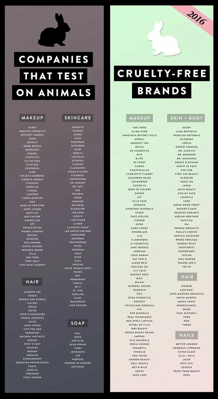 Companies that test on animals and cruelty free brands for makeup and skincare