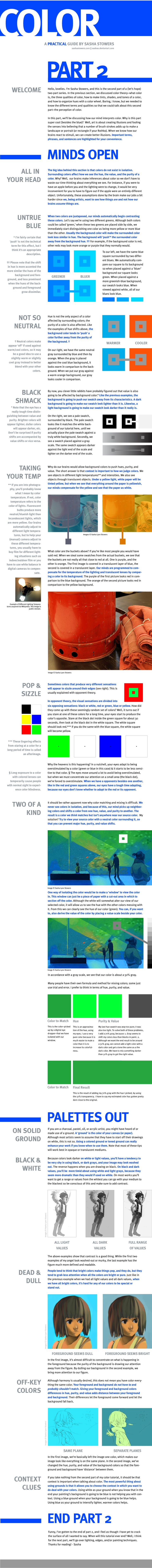 The Color Tutorial - Part 2 by ~sashas on deviantART