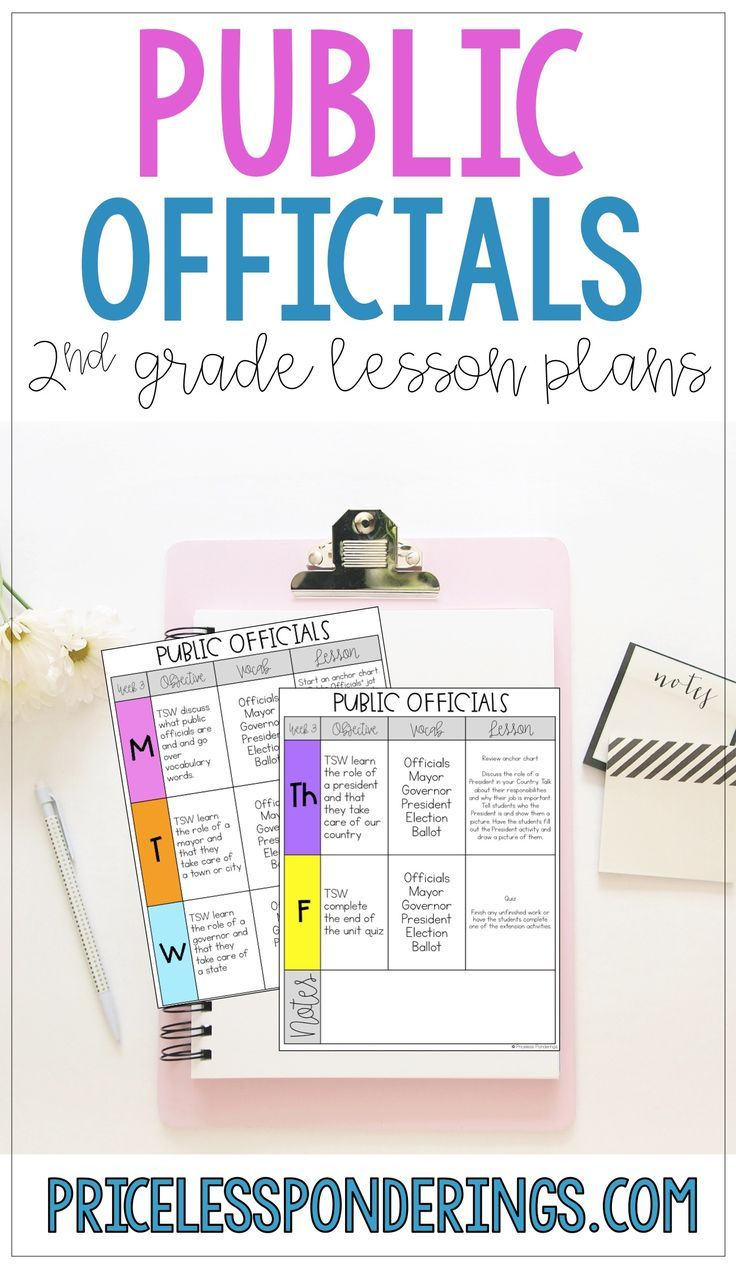 lesson plans on voting for 2nd grade