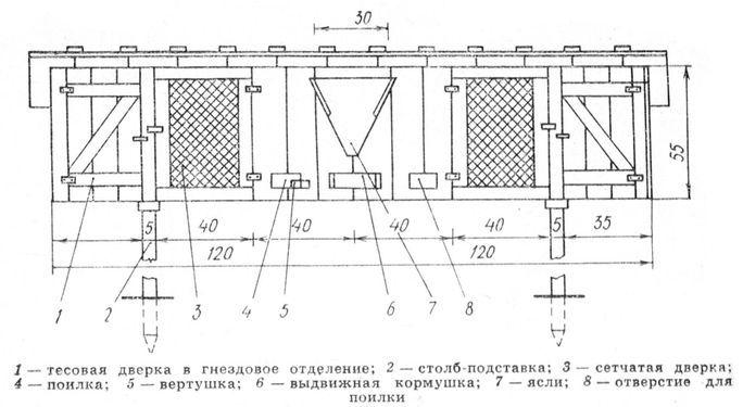 Простая конструкция клетки, имеющая: 1- дверь в гнездовое отделение; 2- подставку; 3- сетчатую дверь; 4- поилку; 5-вертушку; 6- кормушку; 7-ясли; 8- отверстие для поилки