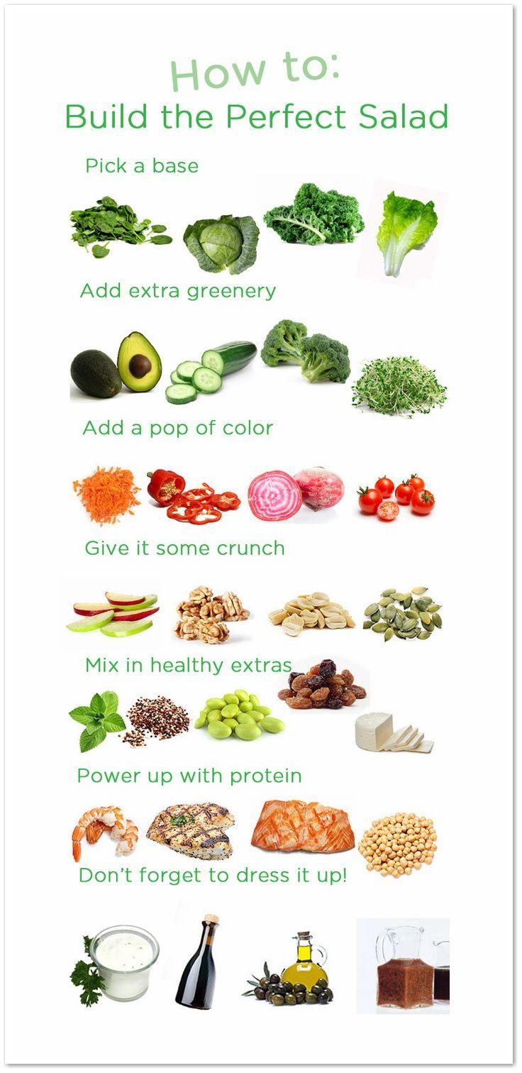 Build the perfect salad health tips pinterest salad