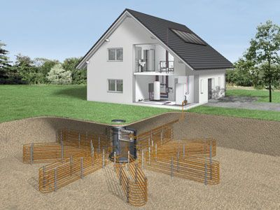 Roth SolarGeo System the first system that combines solar energy with geothermal heat pumps and radiant heating: