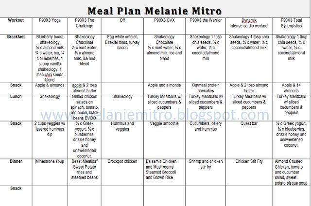 Week 1 P90X3 Women'S Progress Update And Meal Plan | Craft Ideas