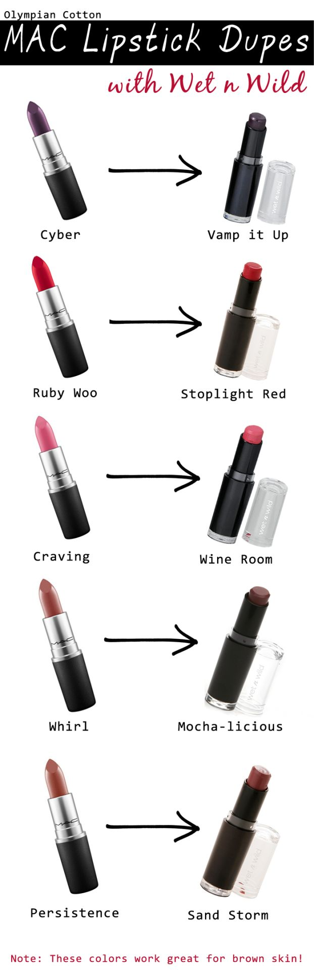 My favorite MAC lipstick colors for brown skin + WnW Dupes!