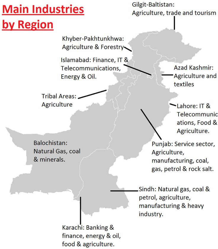 Main Industries by Region - Pakistan - Economy of Pakistan - Wikipedia, the free encyclopedia