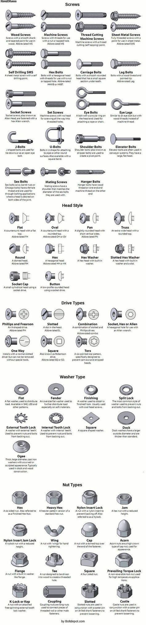 44 Best Good Info Images On Pinterest Electrical Engineering Seeking Advice For A Three Way Wiring Forum Gardenweb Types Of Screws And Bolts Guide Infographic