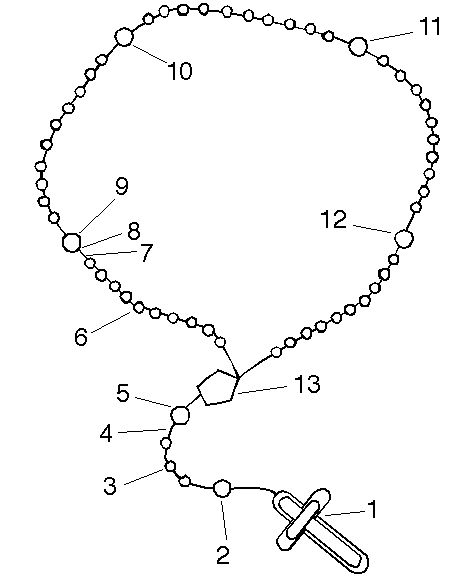 Printables Parts Of The Rosary Worksheets 1000 ideas about the rosary on pinterest praying sacramental how to pray articles related sacraments meditations and information seven alon
