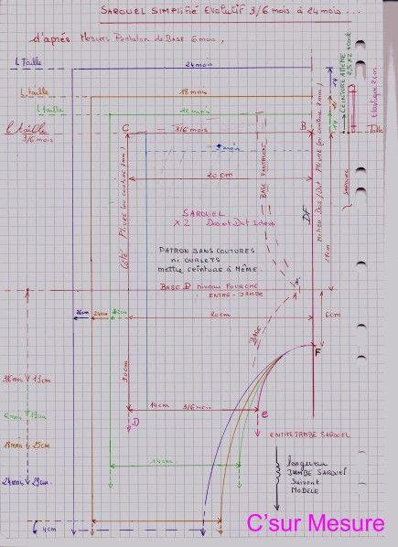 """Demandé par : Mariezanne= besoin patron ... : """"... un sarouel en T15 mois évolutif 18 mois et +..."""" voilà un petit schémas simplifié pour sarouel BB puis le sarouel de base BB :"""