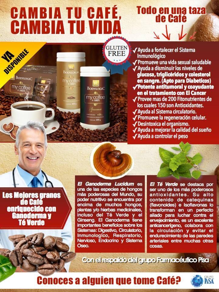 propiedades del cafe bodylogic
