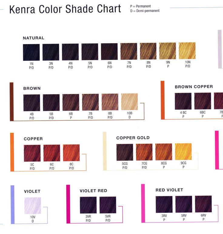 17 Best Ideas About Kenra Hair Color On Pinterest Kenra