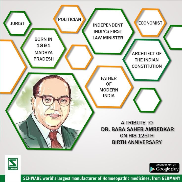 Dr. Willmar #SchwabeIndia  salutes to the great thinker, leader & father of Constitution - Dr. Bhim Rao Ambedkar on his 125th birth anniversary.Tribute to great legend #BabSahebAmbedkar .  #AmbedkarJayanti