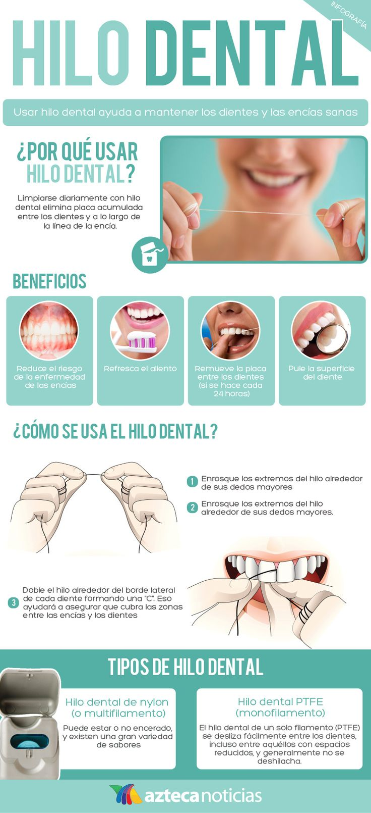 Hilo dental #infografia