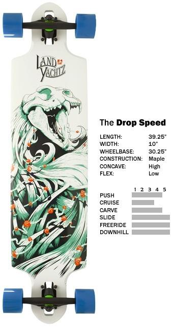 Landyachtz Drop Speed 2012 Complete Longboard Skateboard $209.95 at Action Board Sports