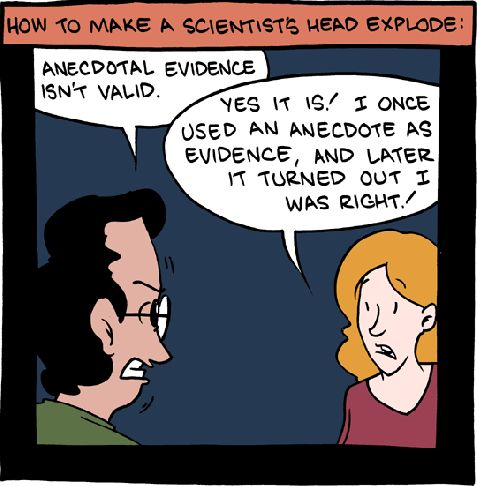 Cartoons on Evidenced-based Practice and Data-Driven Decisions