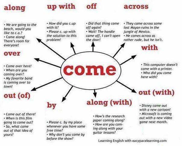 Английский Today