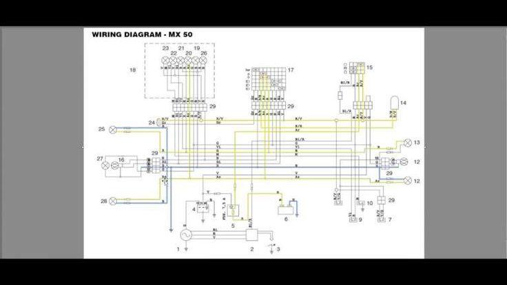 16  Rusi Motorcycle Wiring Diagramrusi 110 Motorcycle Wiring Diagram  Rusi 125 Motorcycle Wiring