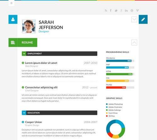 21 besten Wordpress Resume \ Portfolio Themes Bilder auf Pinterest - wordpress resume template