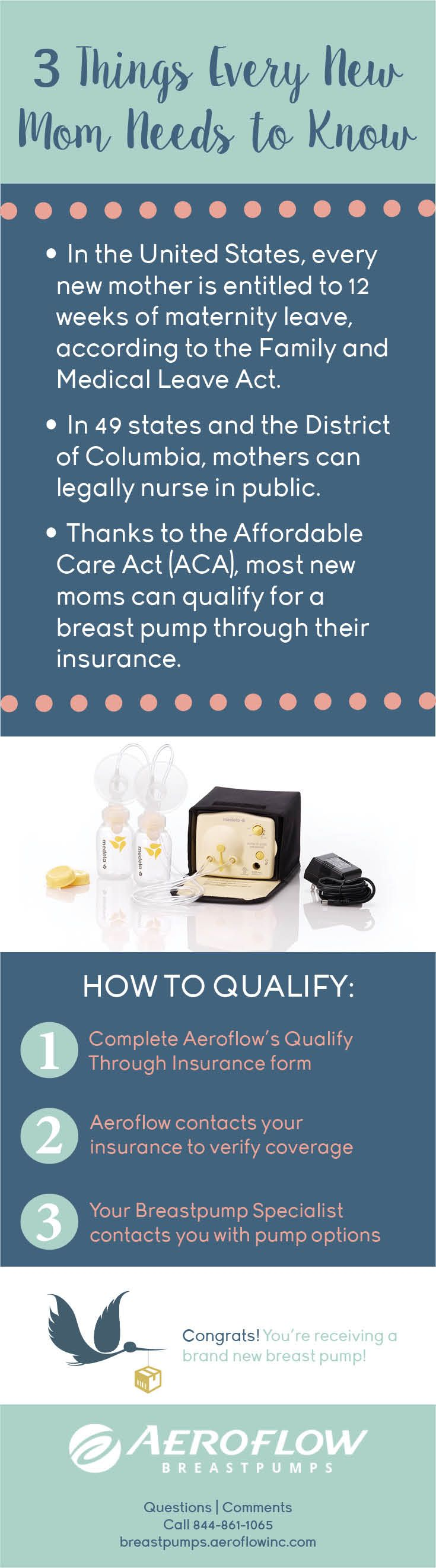 Under the Affordable Care Act, health insurance plans are now required to cover breastfeeding support and supplies. Find out what you qualify for by calling Aeroflow Breastpumps today at (844) 861-1065.