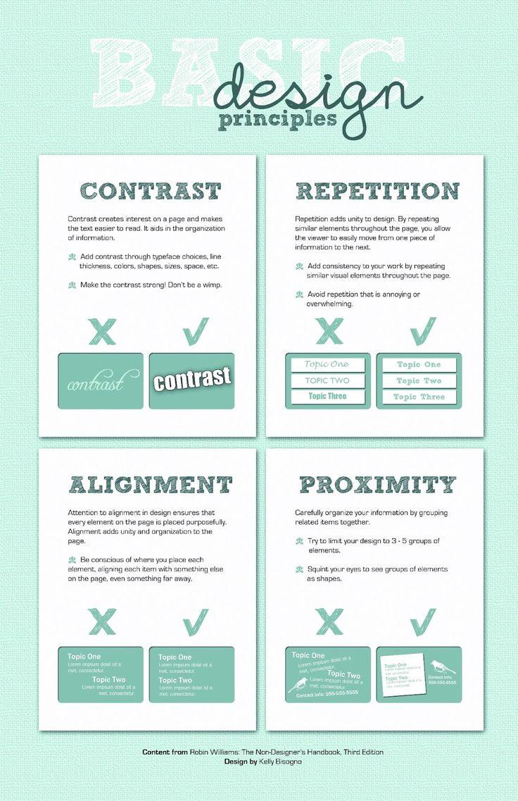 Basic Design Principles | Digital Art Education