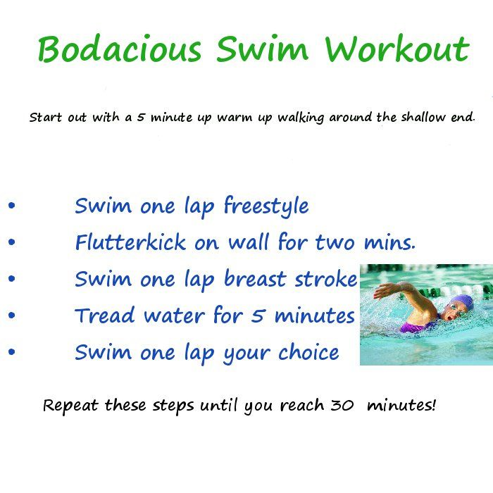how to swim laps for exercise
