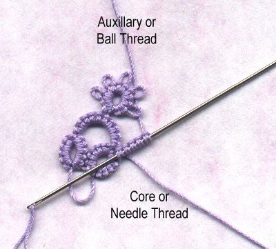Needle Tatting &Throwing off Rings from a Split Ring