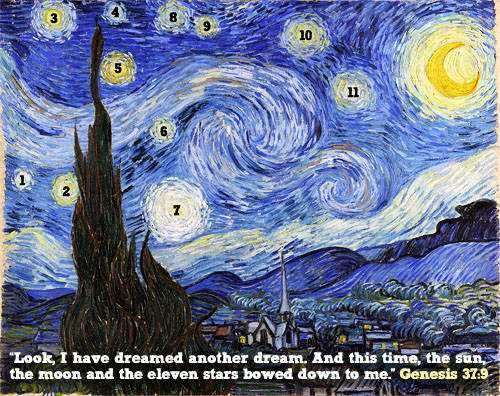 Starry night meaning of the vincent van gogh landscape for Abstract impressionism definition