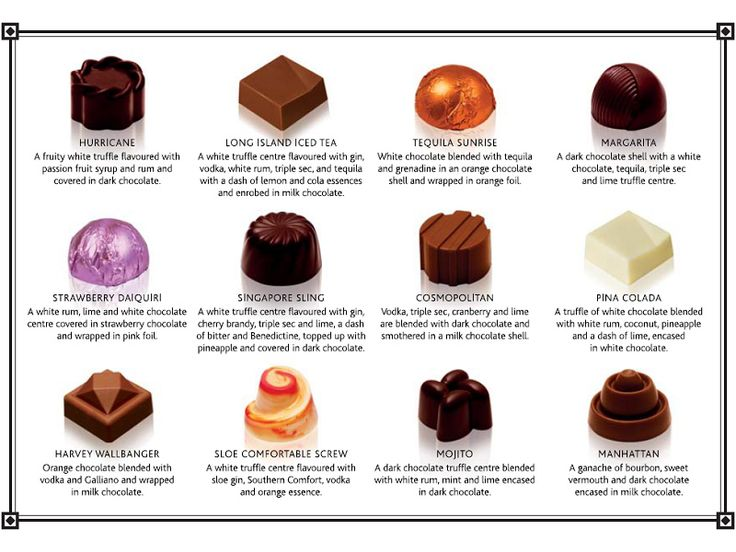 Image result for clear truffle boxes