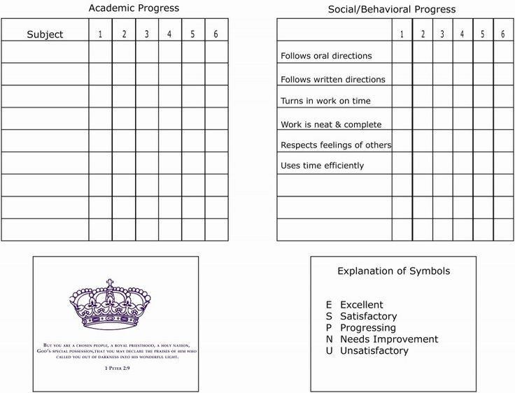 middle school report card template professional 50 luxury