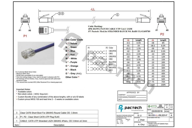 New Contactum Contactor Wiring Diagram (With images