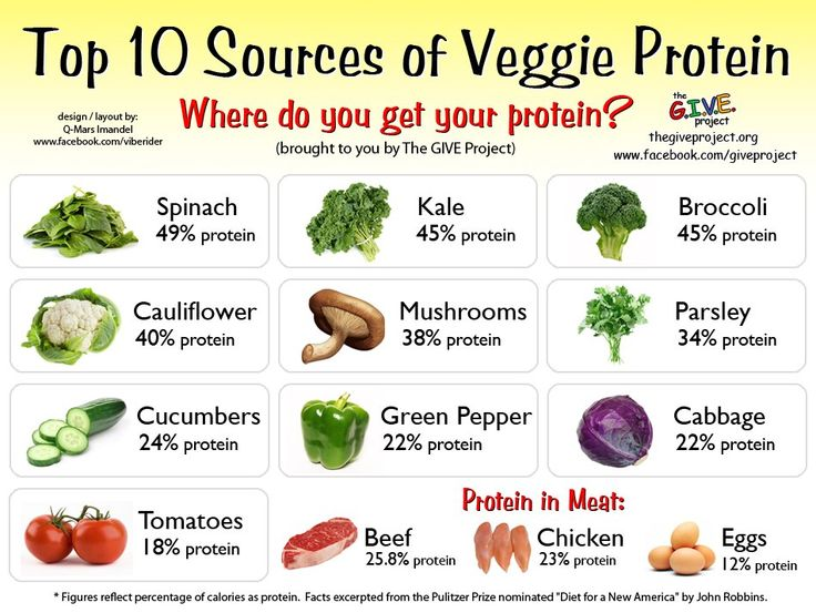 Top 10 Sources of Veggie Protein _ Source: http://fashionlovingstylist.com/2012/12/12/top-ten-sources-of-veggie-protein/top-10-sources-of-veggie-protein/