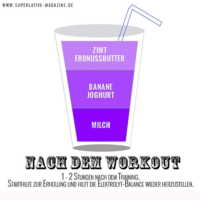 Post Workout Smoothie Rezept für nach dem Training