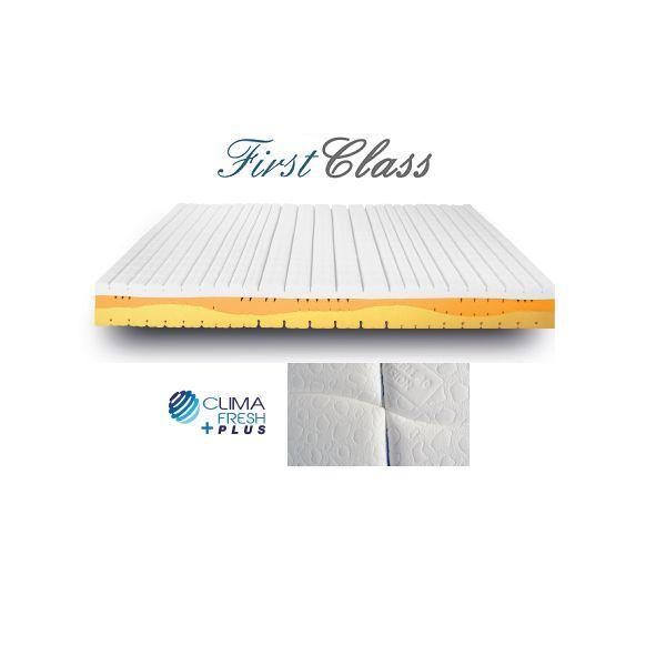 14 besten visco matratze bilder auf pinterest visco matratze viscoelastische matratzen und. Black Bedroom Furniture Sets. Home Design Ideas