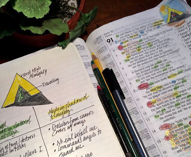 30 Days Psalm 91 for Busy Mamas, Day 7: Our Part, God's Part